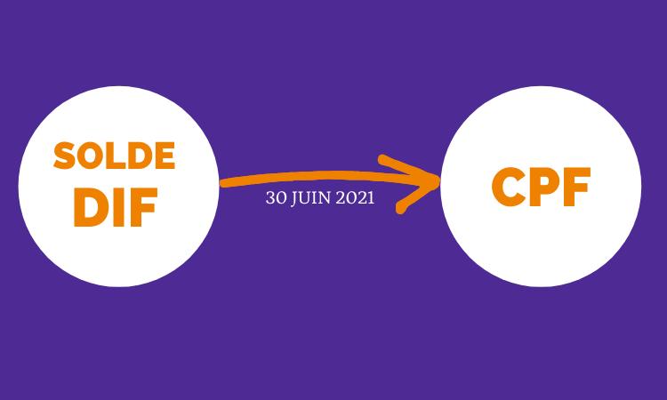CPF FESTOU INTERIM